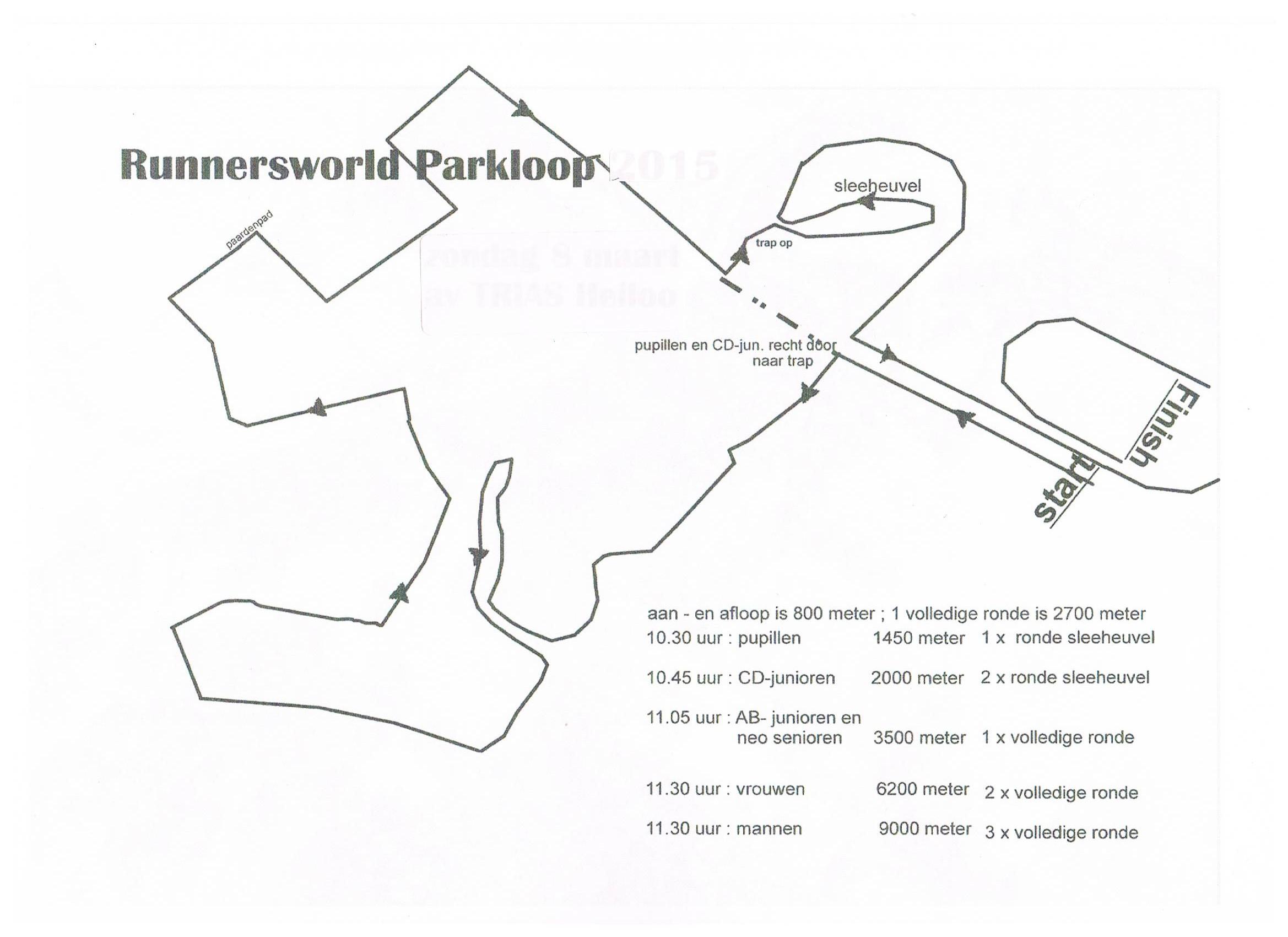 runnersworld parkloop 001